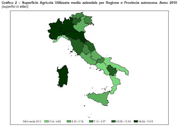 agricoltura in italia dating