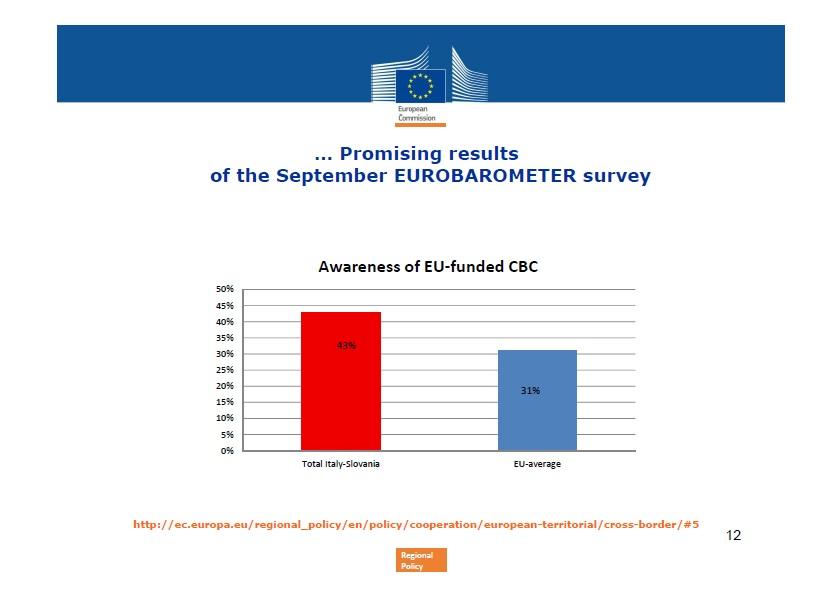 eurobarometro italia-slovenia