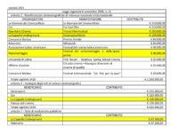 TORRENTI di finanziamenti alla cultura del sistema MIELA (Bonawentura Soc. Coop.)